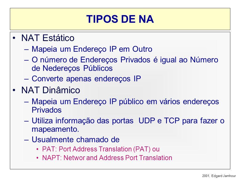TIPOS DE NA NAT Estático NAT Dinâmico Mapeia um Endereço IP em Outro