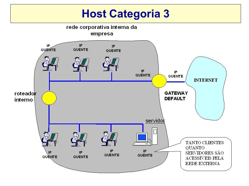 Host Categoria 3