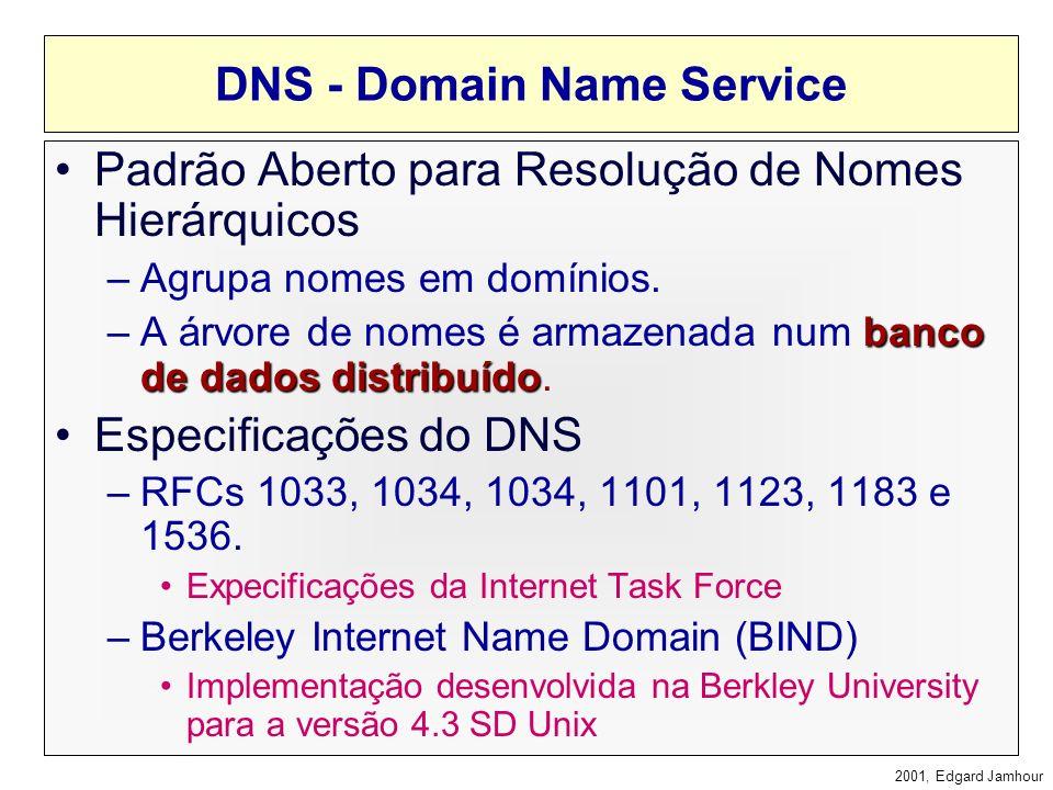 DNS - Domain Name Service