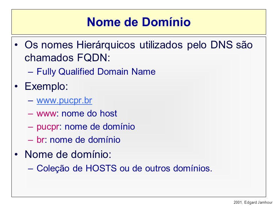 Nome de Domínio Os nomes Hierárquicos utilizados pelo DNS são chamados FQDN: Fully Qualified Domain Name.