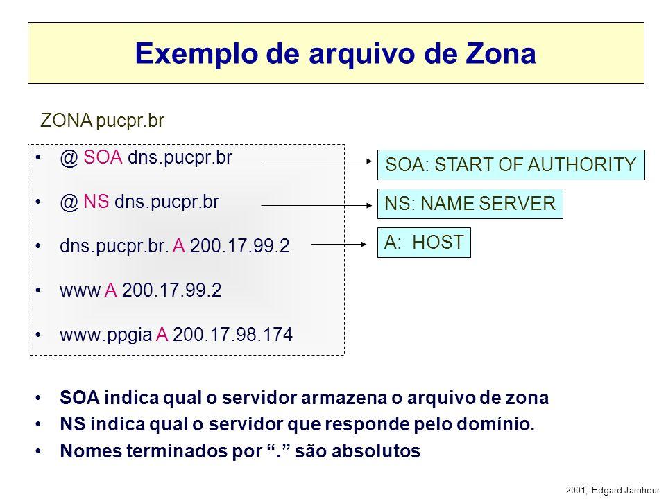 Exemplo de arquivo de Zona