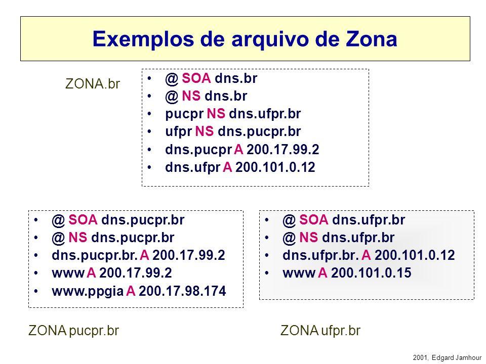 Exemplos de arquivo de Zona