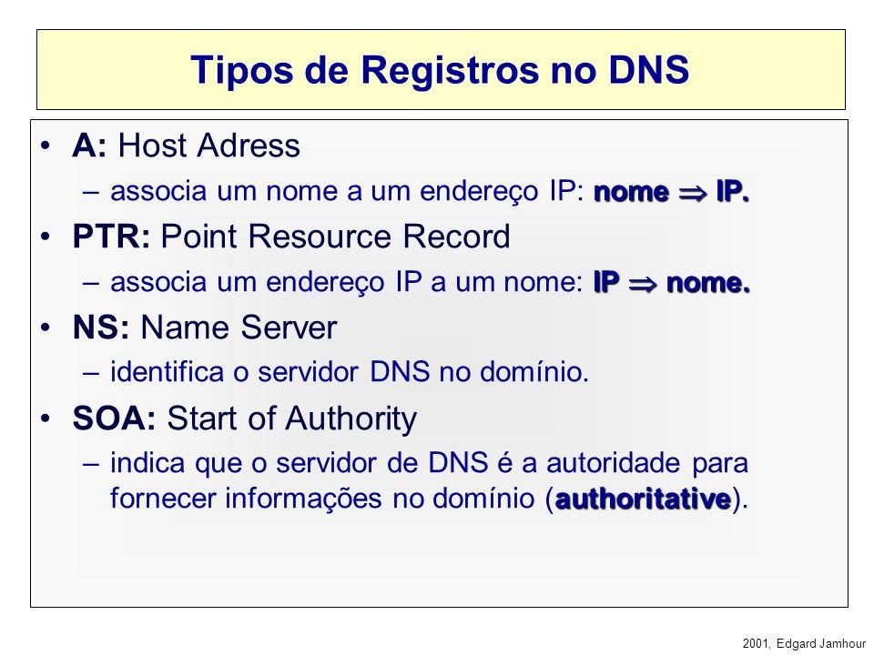 Tipos de Registros no DNS