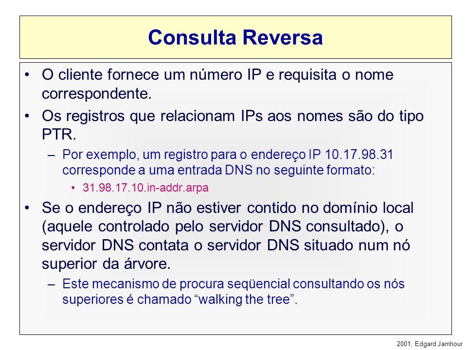 Consulta Reversa O cliente fornece um número IP e requisita o nome correspondente. Os registros que relacionam IPs aos nomes são do tipo PTR.