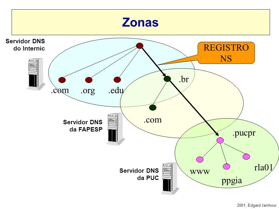Zonas REGISTRO NS .br .com .org .edu .com .pucpr rla01 www ppgia