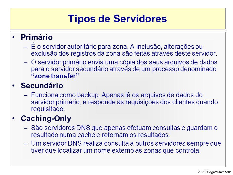 Tipos de Servidores Primário Secundário Caching-Only