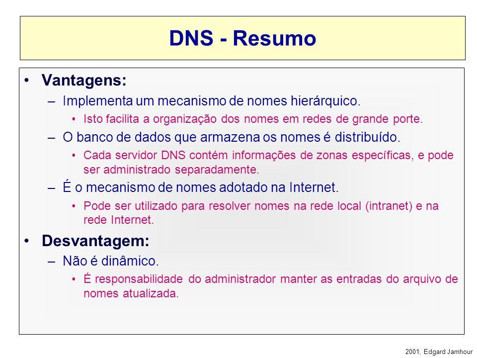DNS - Resumo Vantagens: Desvantagem: