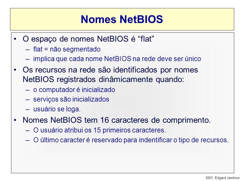 Nomes NetBIOS O espaço de nomes NetBIOS é flat