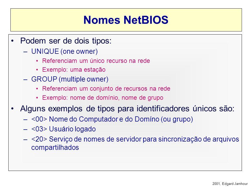 Nomes NetBIOS Podem ser de dois tipos: