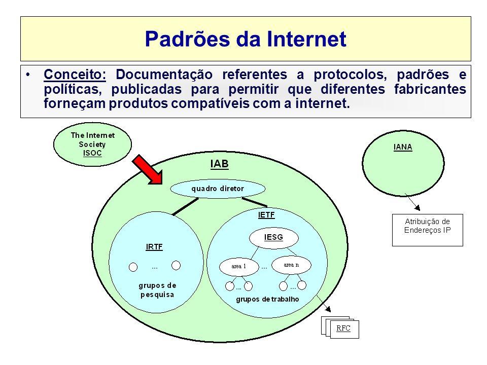Padrões da Internet