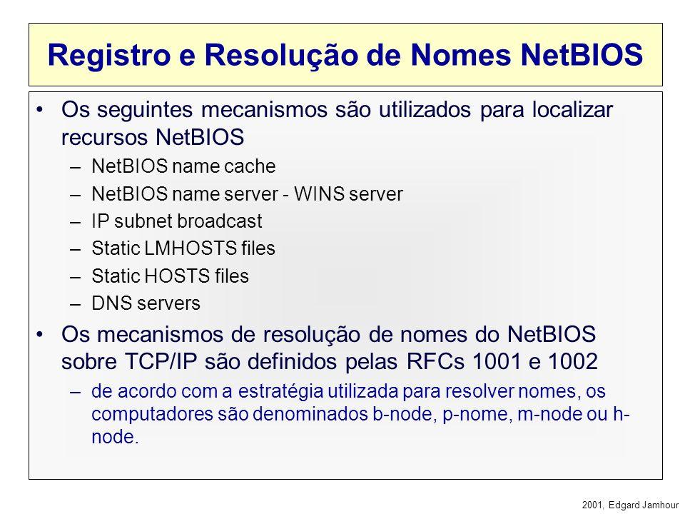 Registro e Resolução de Nomes NetBIOS