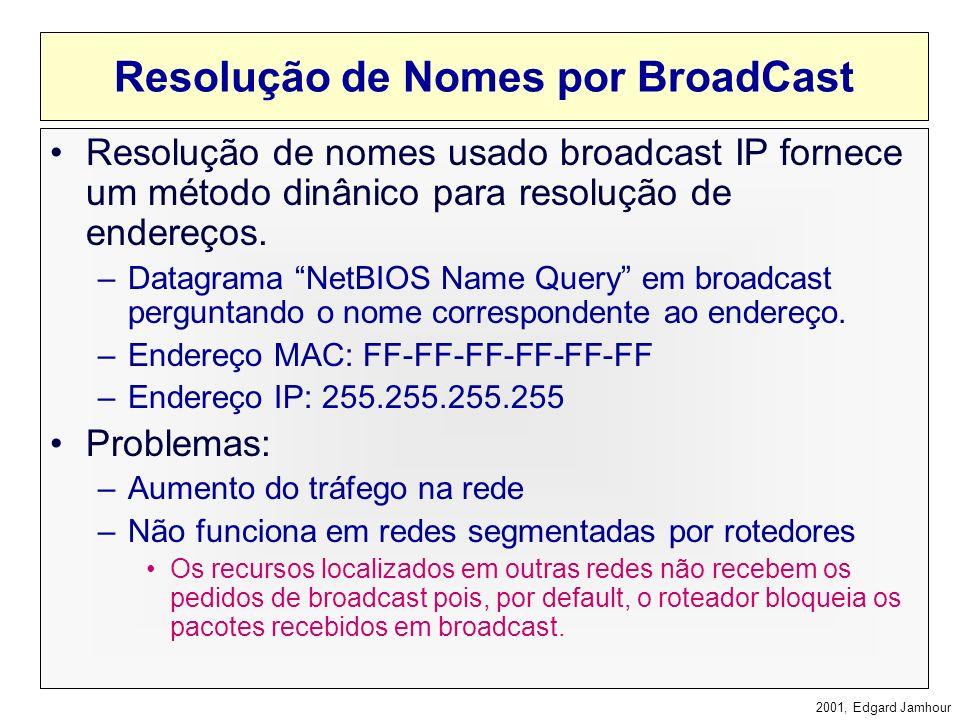 Resolução de Nomes por BroadCast