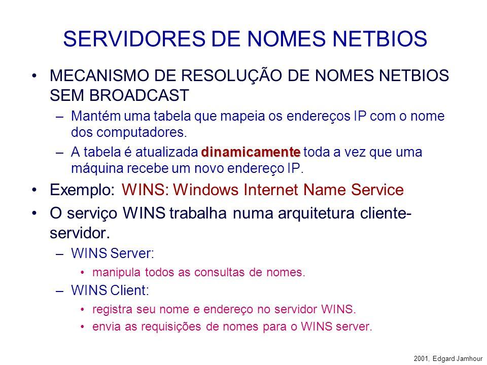 SERVIDORES DE NOMES NETBIOS