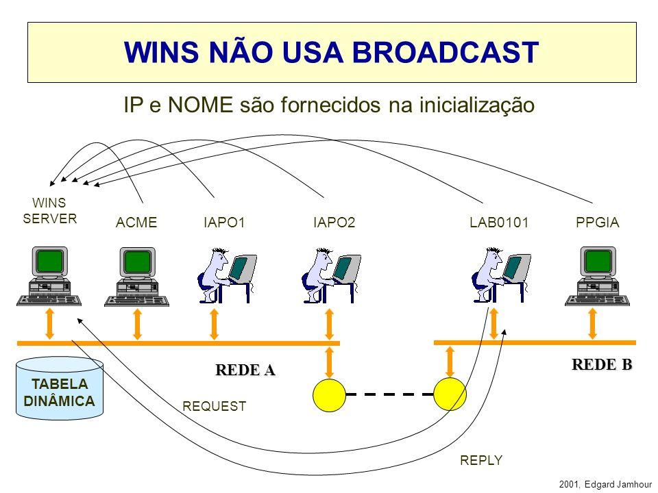 IP e NOME são fornecidos na inicialização