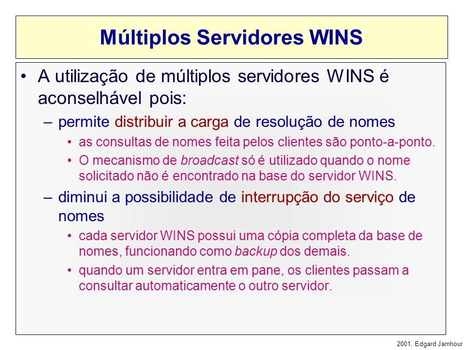 Múltiplos Servidores WINS