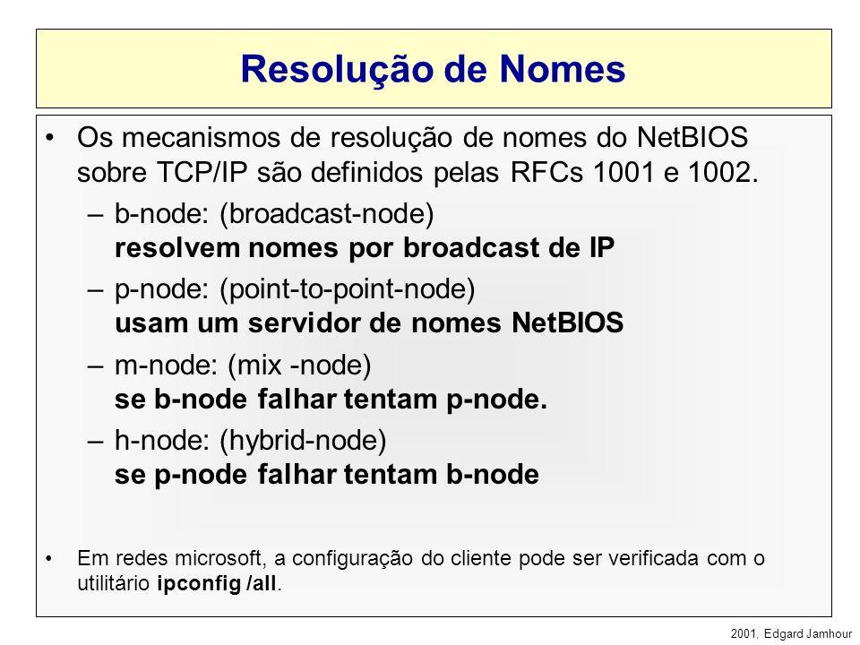 Resolução de Nomes Os mecanismos de resolução de nomes do NetBIOS sobre TCP/IP são definidos pelas RFCs 1001 e 1002.
