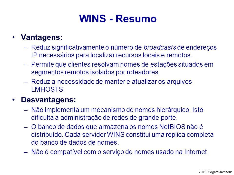 WINS - Resumo Vantagens: Desvantagens: