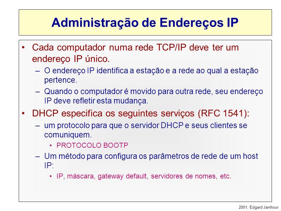 Administração de Endereços IP