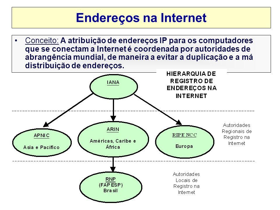 Endereços na Internet