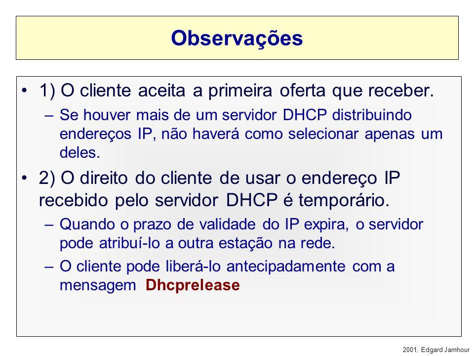 Observações 1) O cliente aceita a primeira oferta que receber.