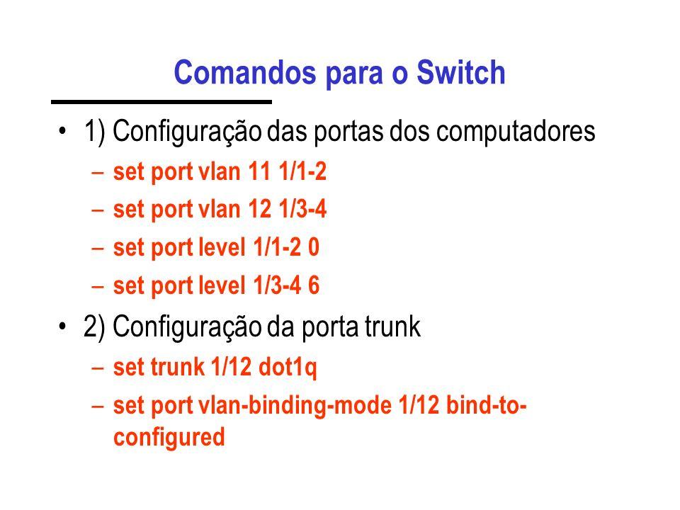 Comandos para o Switch 1) Configuração das portas dos computadores