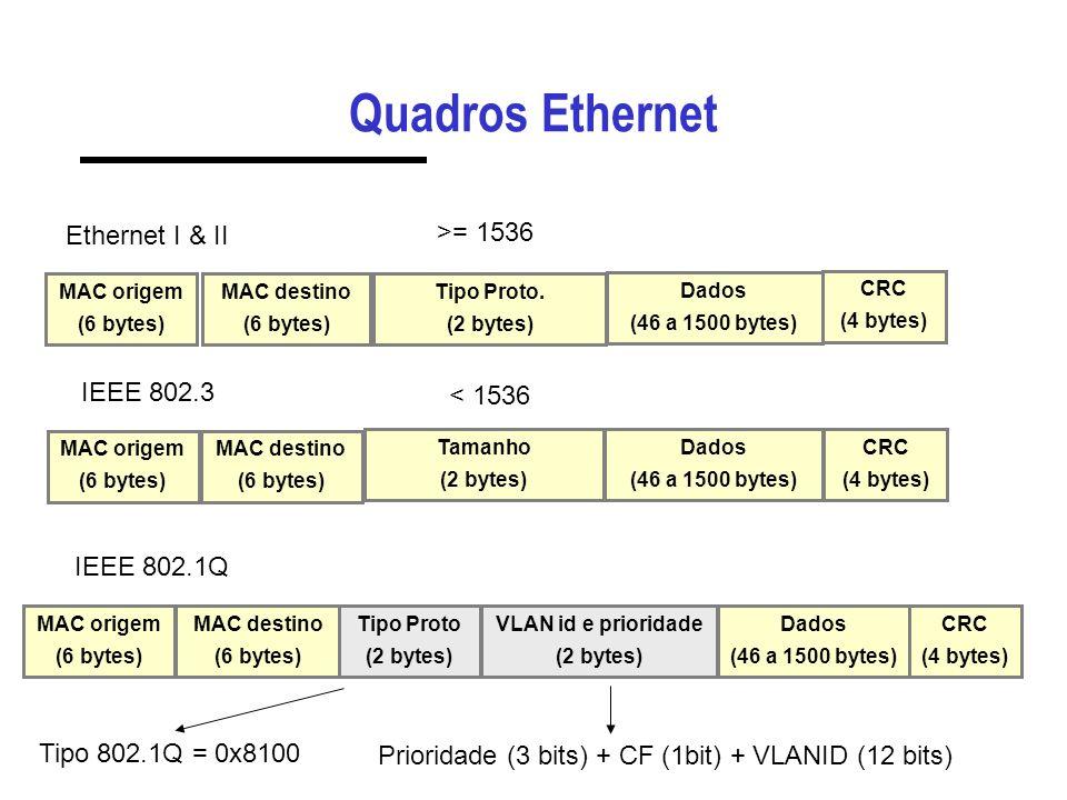 Prioridade (3 bits) + CF (1bit) + VLANID (12 bits)