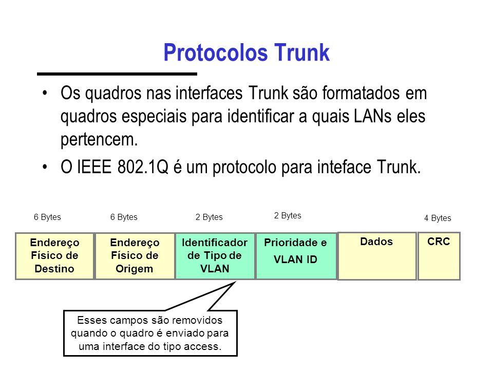Protocolos TrunkOs quadros nas interfaces Trunk são formatados em quadros especiais para identificar a quais LANs eles pertencem.
