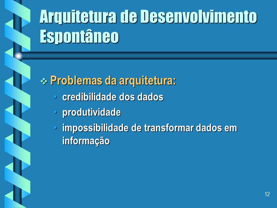 Arquitetura de Desenvolvimento Espontâneo