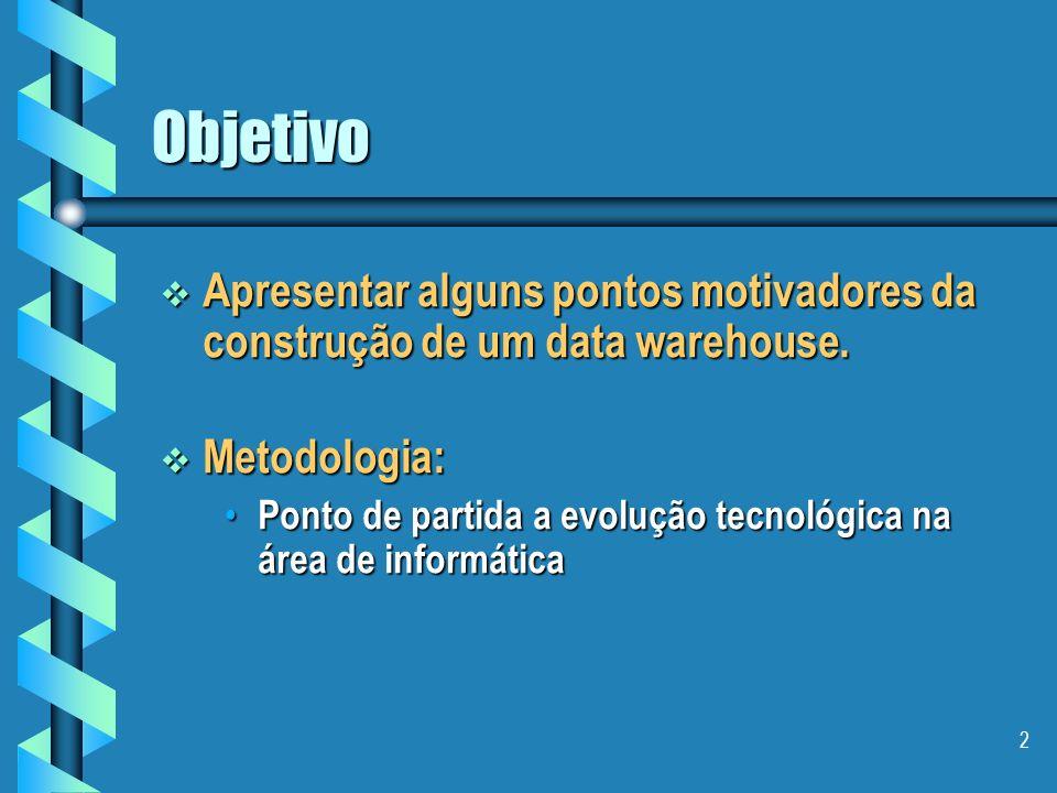 ObjetivoApresentar alguns pontos motivadores da construção de um data warehouse. Metodologia: