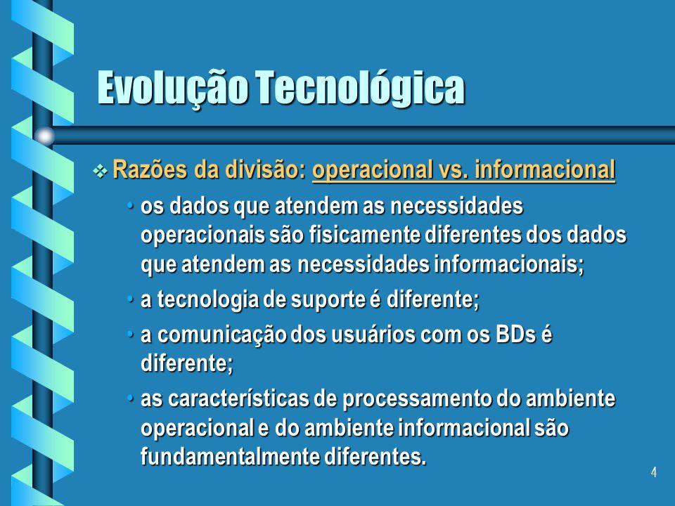 Evolução Tecnológica Razões da divisão: operacional vs. informacional