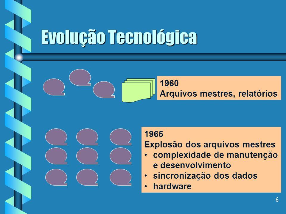 Evolução Tecnológica 1960 Arquivos mestres, relatórios 1965