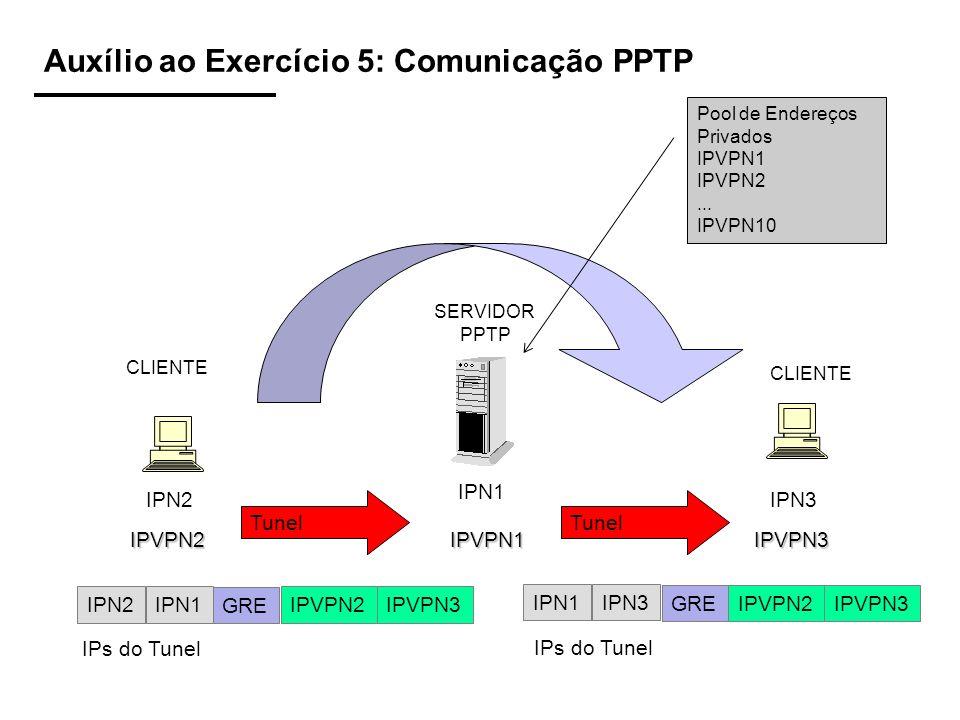 Auxílio ao Exercício 5: Comunicação PPTP