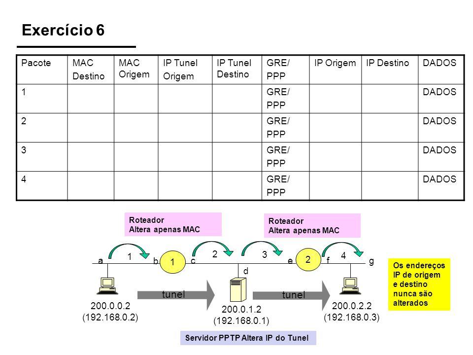 Exercício 6 tunel Pacote MAC Destino MAC Origem IP Tunel Origem