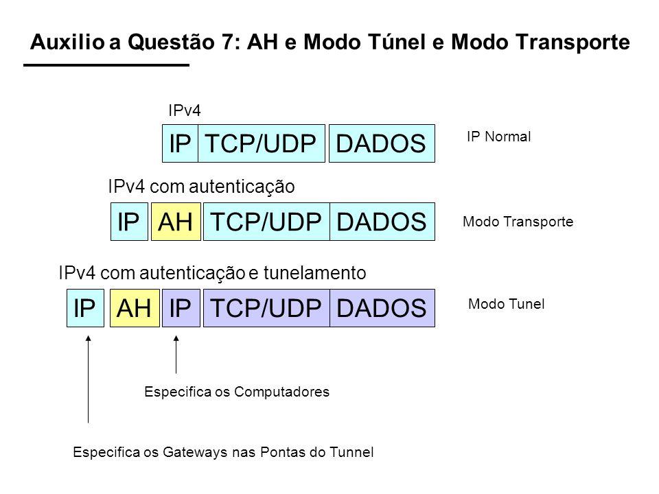 Auxilio a Questão 7: AH e Modo Túnel e Modo Transporte