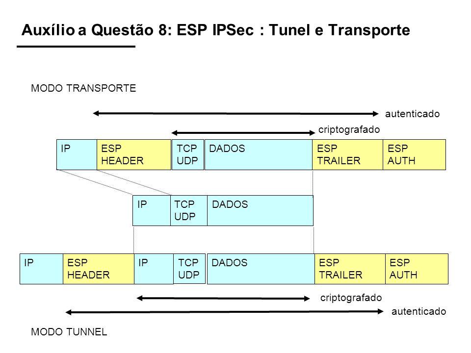 Auxílio a Questão 8: ESP IPSec : Tunel e Transporte