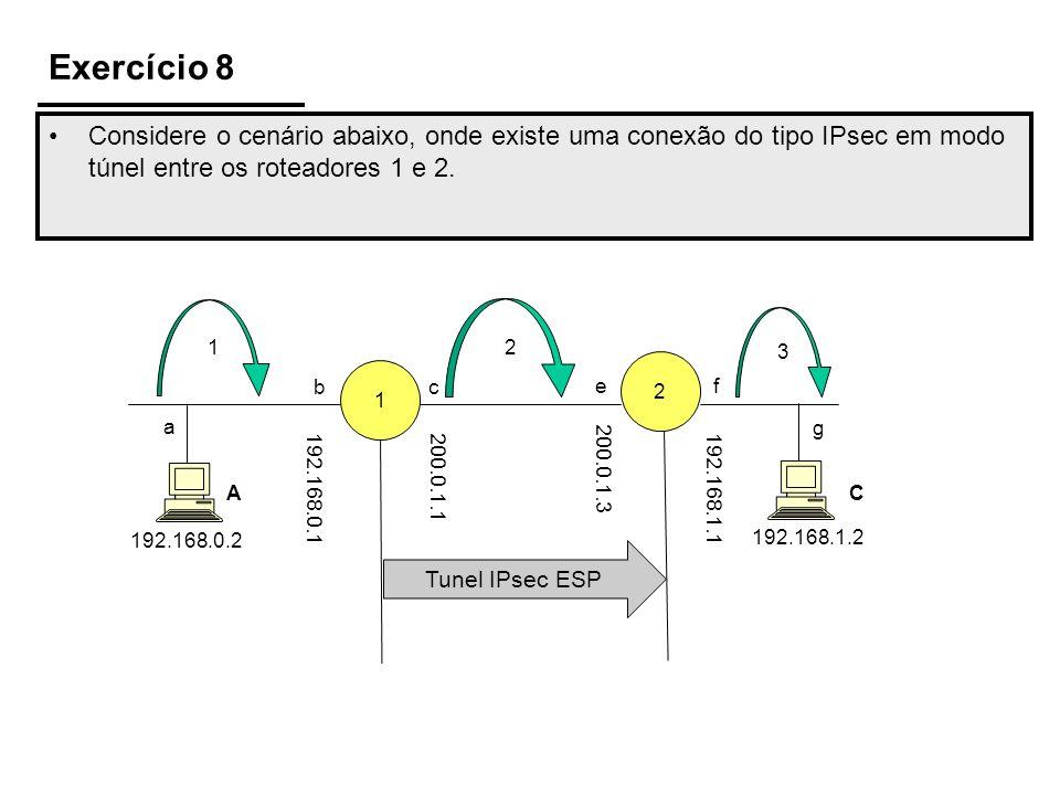 Exercício 8 Considere o cenário abaixo, onde existe uma conexão do tipo IPsec em modo túnel entre os roteadores 1 e 2.