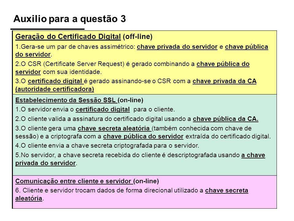 Auxilio para a questão 3 Geração do Certificado Digital (off-line)