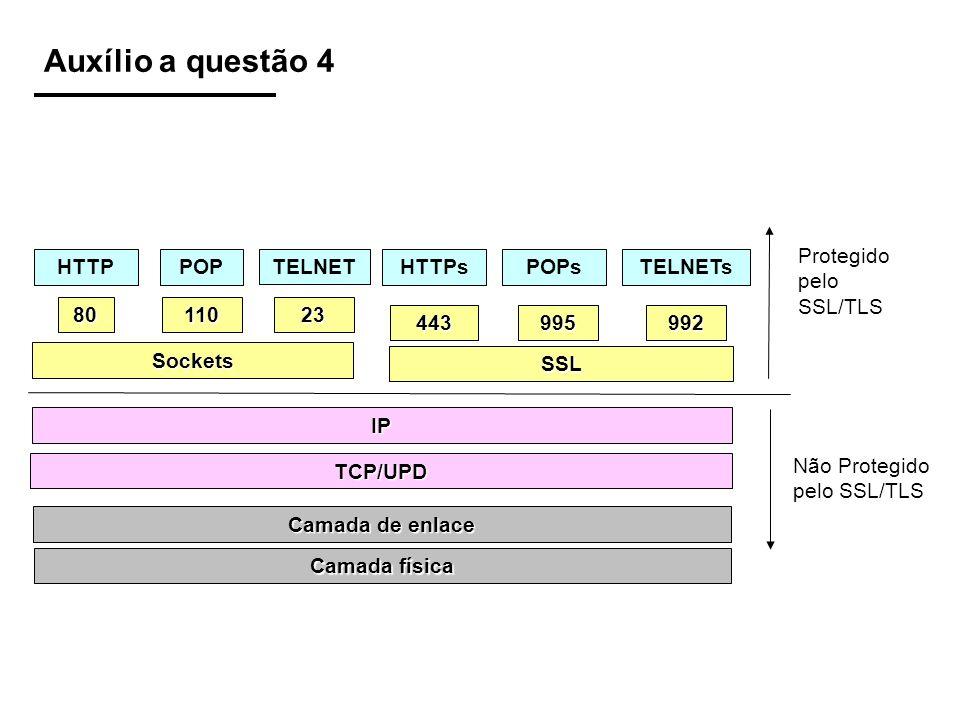Auxílio a questão 4 Protegido pelo SSL/TLS HTTP POP TELNET HTTPs POPs