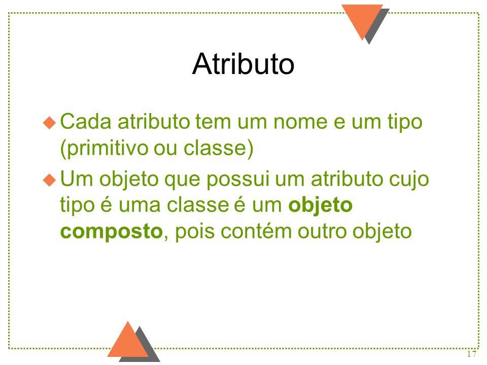 Atributo Cada atributo tem um nome e um tipo (primitivo ou classe)