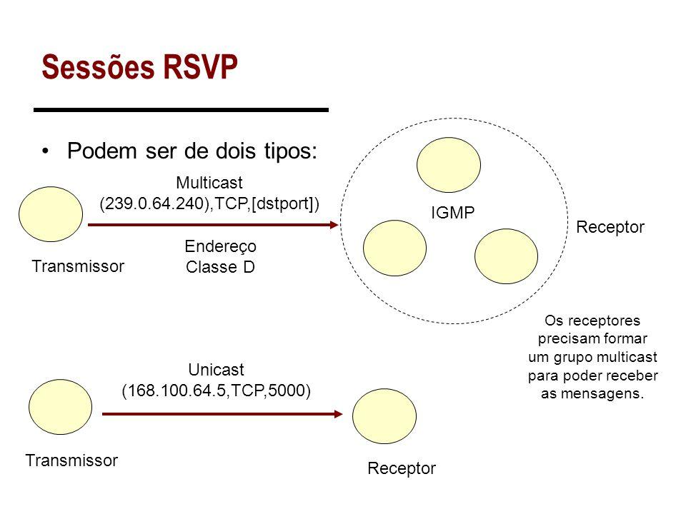 Sessões RSVP Podem ser de dois tipos: Multicast
