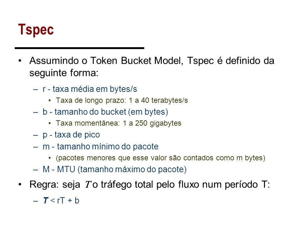 Tspec Assumindo o Token Bucket Model, Tspec é definido da seguinte forma: r - taxa média em bytes/s.