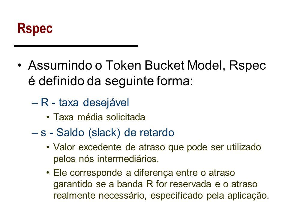 Rspec Assumindo o Token Bucket Model, Rspec é definido da seguinte forma: R - taxa desejável. Taxa média solicitada.