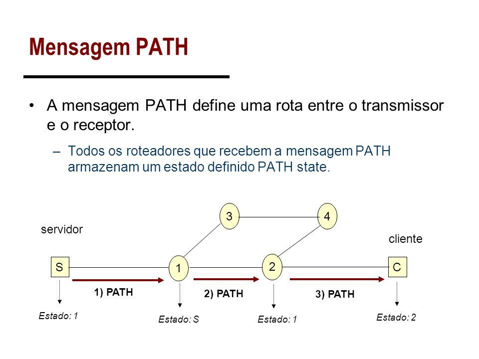 Mensagem PATHA mensagem PATH define uma rota entre o transmissor e o receptor.
