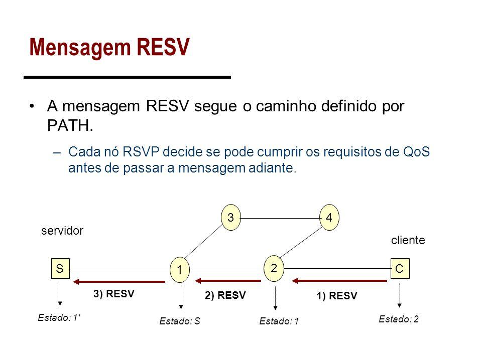 Mensagem RESV A mensagem RESV segue o caminho definido por PATH.