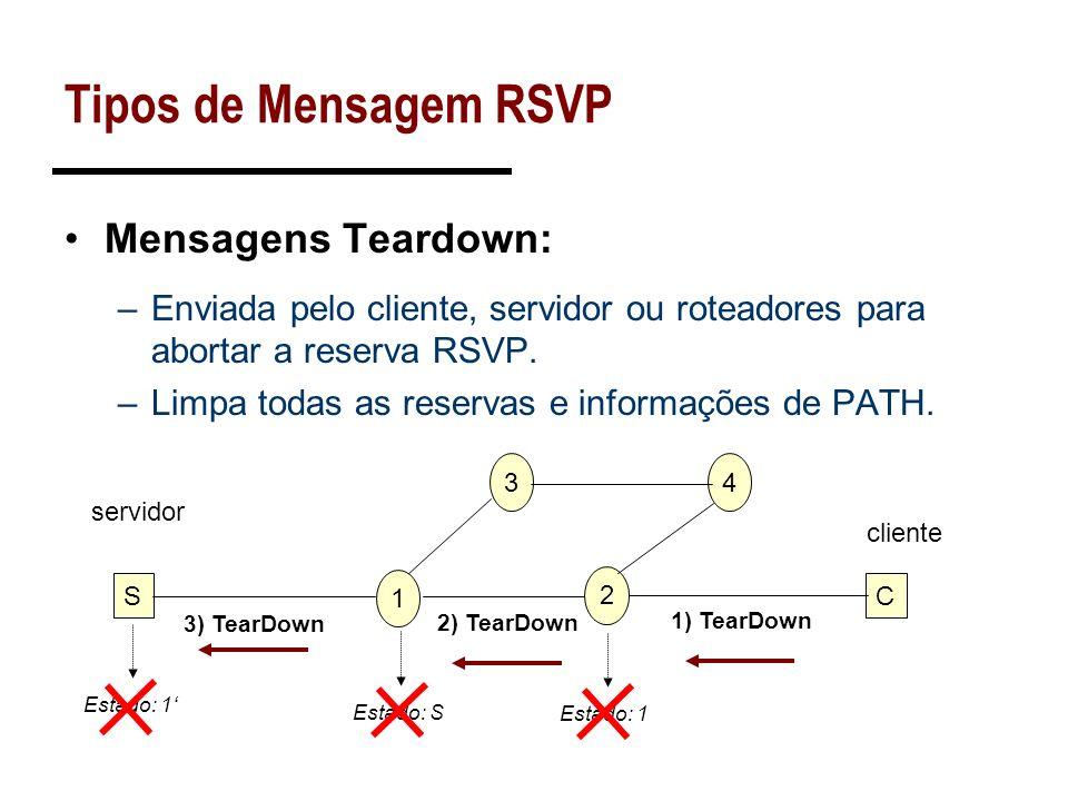 Tipos de Mensagem RSVP Mensagens Teardown: