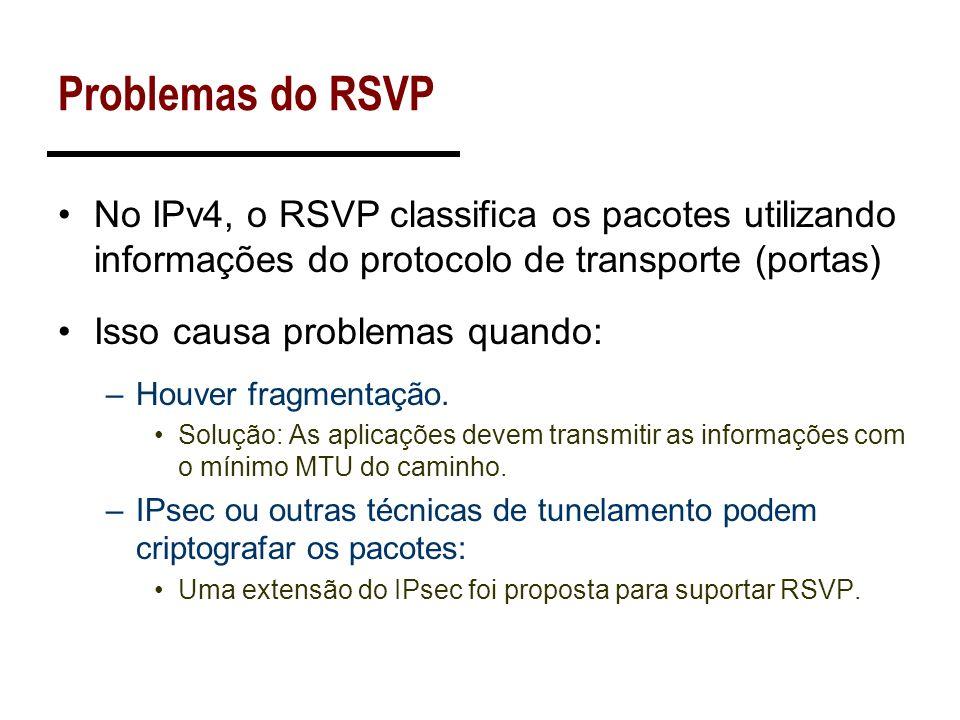 Problemas do RSVP No IPv4, o RSVP classifica os pacotes utilizando informações do protocolo de transporte (portas)