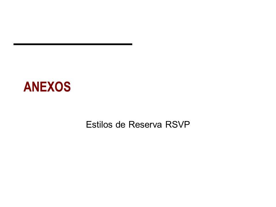Estilos de Reserva RSVP