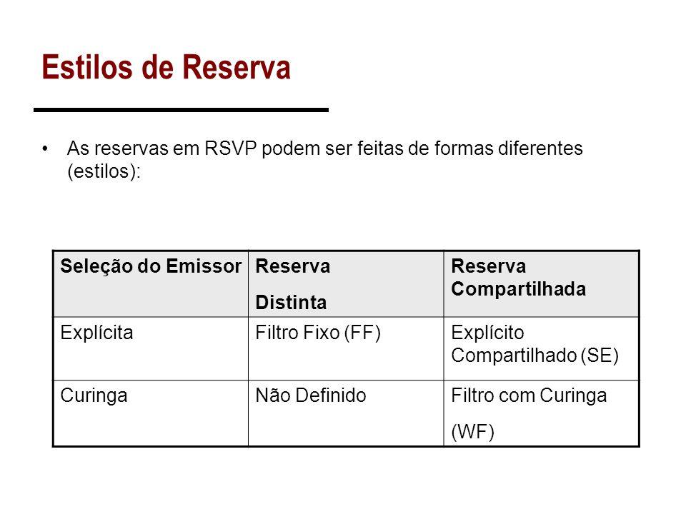 Estilos de Reserva As reservas em RSVP podem ser feitas de formas diferentes (estilos): Seleção do Emissor.