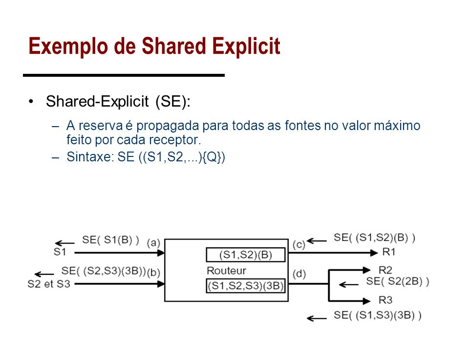 Exemplo de Shared Explicit
