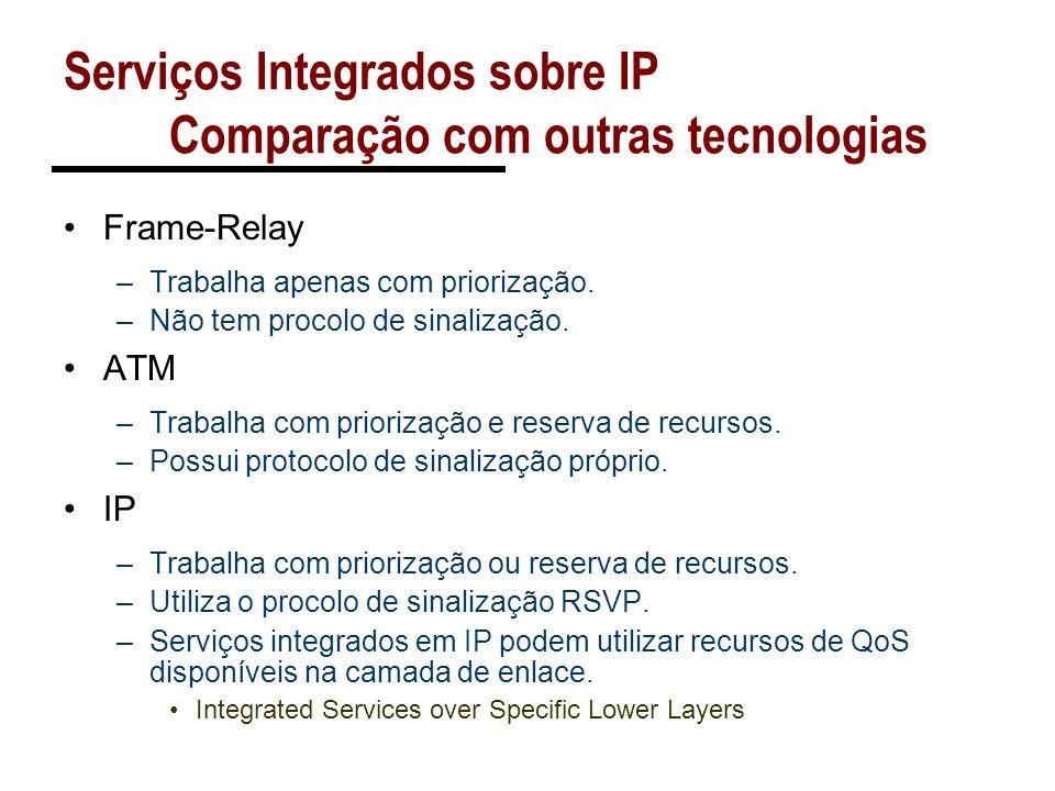 Serviços Integrados sobre IP Comparação com outras tecnologias